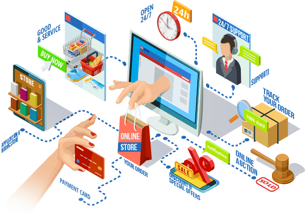 Ecommerce Website Development Philadelphia