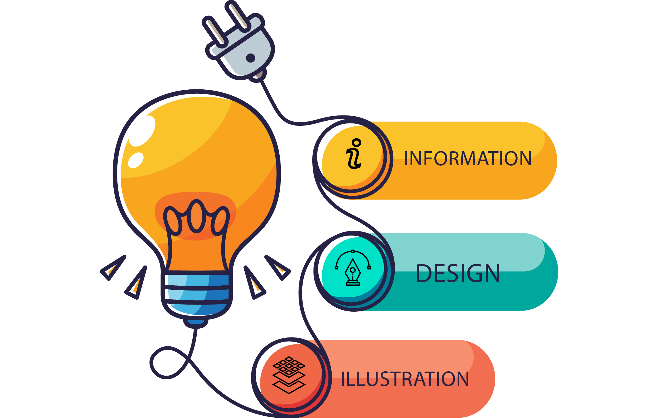 Info-Graphics Design Services in Delaware
